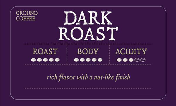 Dark Roast Label - Roast 5/5, Body 5/5, Acidity 3/5